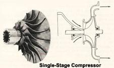 ����� ������ �������� centrifugal_single.jpg