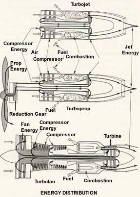 ����� ������ �������� engine_energy.jpg