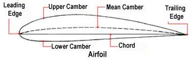 airfoil.jpg